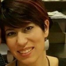 Marika - Uživatelský profil