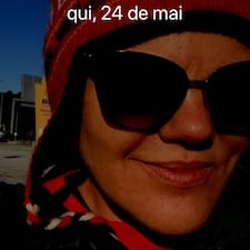 Maria De Lourdes - Profil Użytkownika