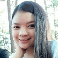 Profilo utente di Danisse Raja