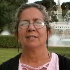 Profil utilisateur de Carmen Nandy