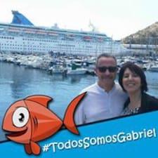 Mari Carmen felhasználói profilja