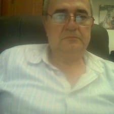 Radomirさんのプロフィール