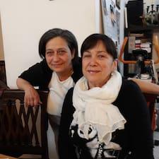 Profilo utente di Vera & Pina