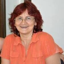 Профіль користувача Maria Cristina