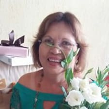 Guaracimeire User Profile