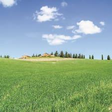 Nutzerprofil von Il Borgo Srl