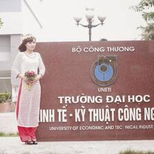 Nguyenthi User Profile