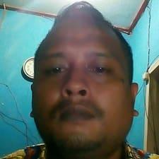 Profilo utente di Rohmat