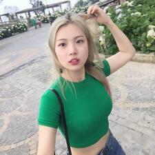 Chayi - Profil Użytkownika