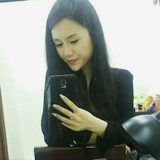 Thu Giang - Uživatelský profil