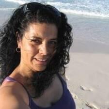 Leticia Kullanıcı Profili