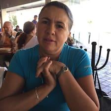 Профиль пользователя Ma. Del Rosario