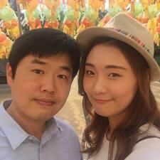 Seo felhasználói profilja