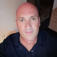Mathieu - Uživatelský profil