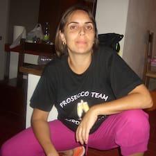 Henkilön Luisa käyttäjäprofiili