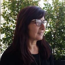 Ana - Uživatelský profil