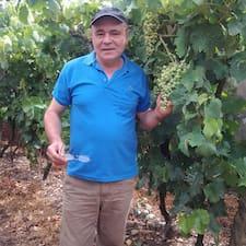 Jose Candido User Profile