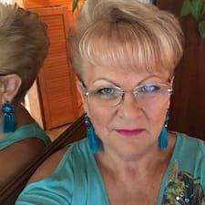 Mária felhasználói profilja