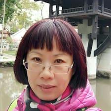 Guizhong - Profil Użytkownika