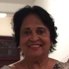 Jayanthaさんのプロフィール