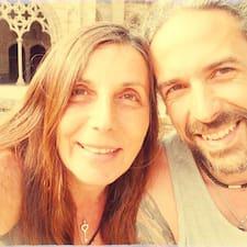 Nutzerprofil von Luca & Nina