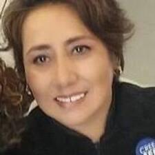 María Esther的用戶個人資料