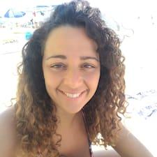 Rossella - Uživatelský profil