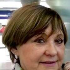 María Magdalena的用戶個人資料