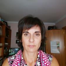 Profil korisnika Inmaculada