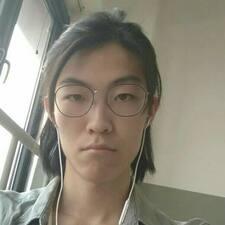 Profil korisnika Gou