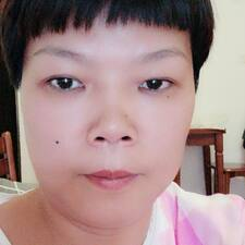 Profil korisnika 梅