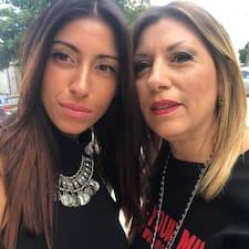 Rita & Anna Brukerprofil