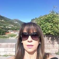 Profil utilisateur de Maria Pilar