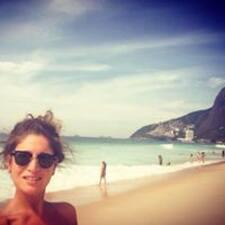Gisela - Uživatelský profil