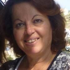 Andrianna Kullanıcı Profili