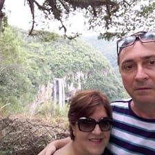Luis Renato User Profile