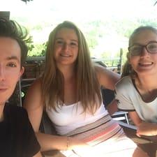 Profil Pengguna Guillaume, Laurine Et Coralie