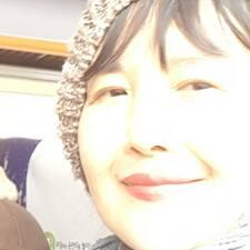 명화 felhasználói profilja