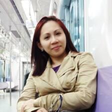 Sheila - Profil Użytkownika