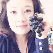 Profil Pengguna Cao