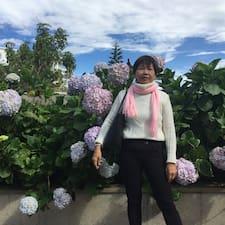 Profil utilisateur de Shui Mui