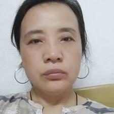 Henkilön 瑞青 käyttäjäprofiili