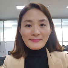 계정 felhasználói profilja