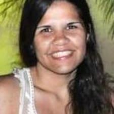 Profil utilisateur de Camila Pamela