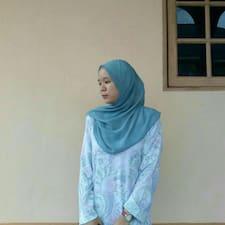 Profil utilisateur de Raihana