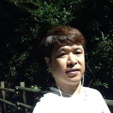 Profil utilisateur de 정만