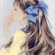 云云 felhasználói profilja