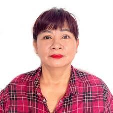 Bich Thuan - Profil Użytkownika