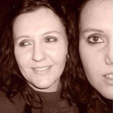 Riana - Profil Użytkownika