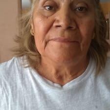 Maria Felix felhasználói profilja